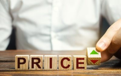 FLB Clinic On Costing & Pricing Of Products