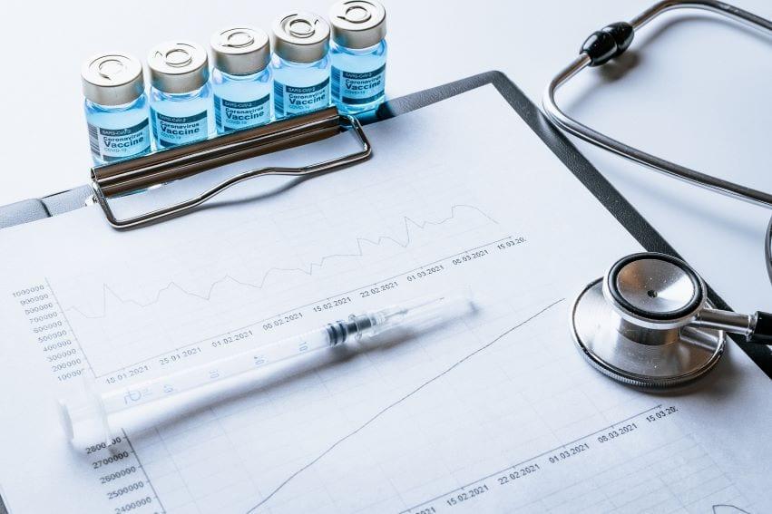 Survey On Attitudes Towards COVID-19 & Vaccines